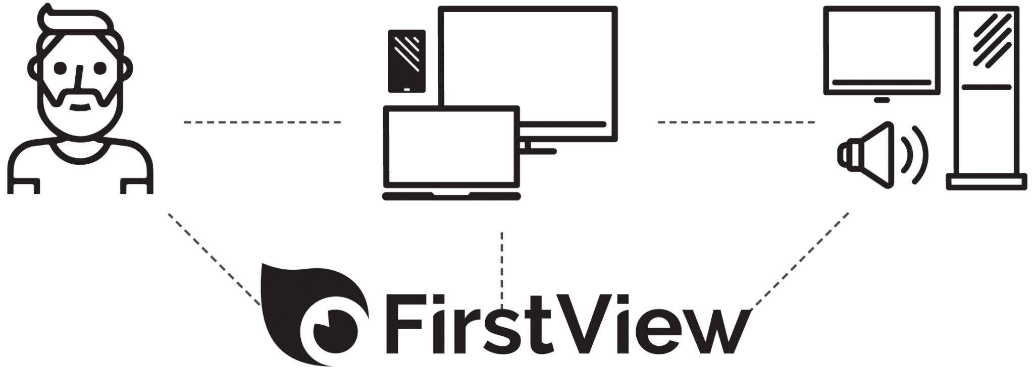 FirstView Digital Signage on kokonaispalvelu